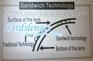 Infrared Contact Lenses With Sandwich Technology